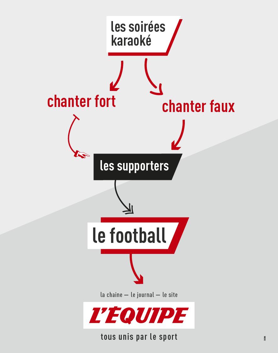 2 - Créa pleine page France Football - V1